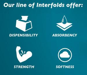 Interfold Napkin Features